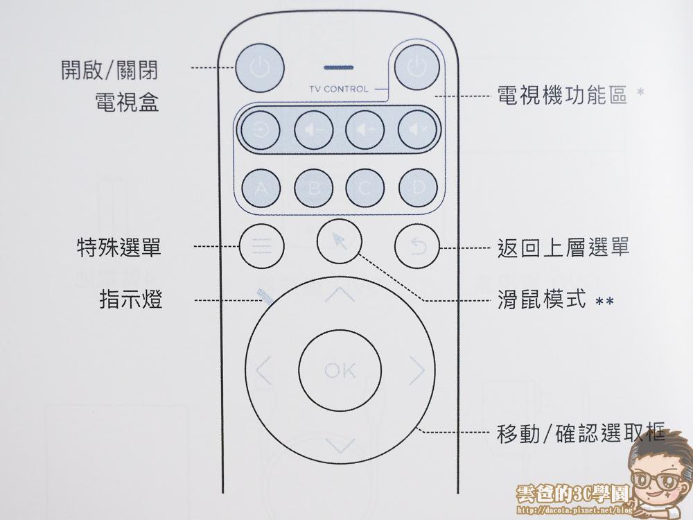 OVO電視盒B5 4K新規版- 開箱、評測-5221042