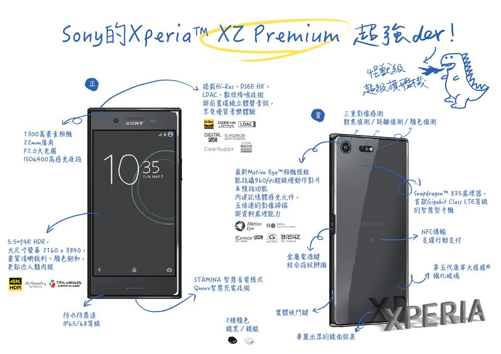 Sony Xperia XZ Premium超強der-