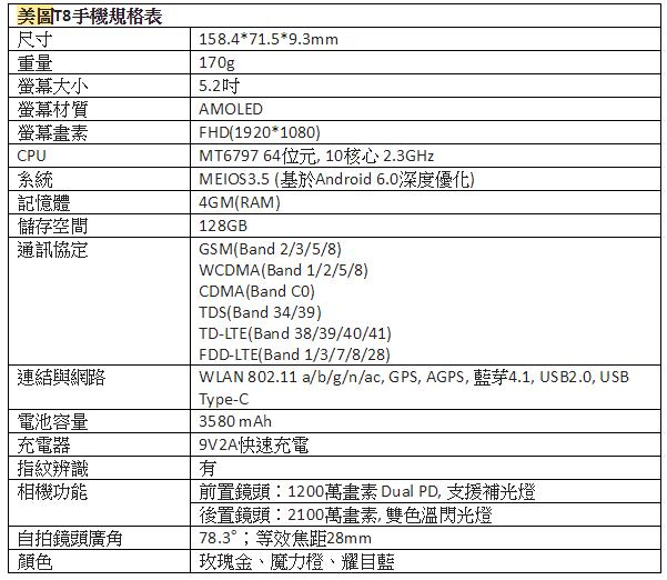 20161117_051620數位支付NEW
