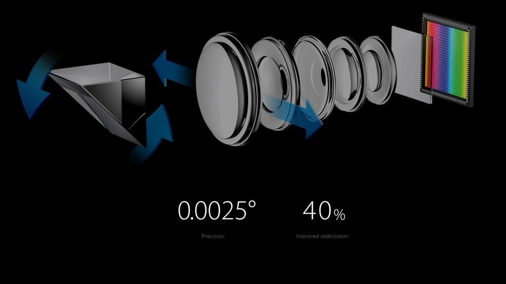 thumbnail_突破性的OIS光學防手震技術