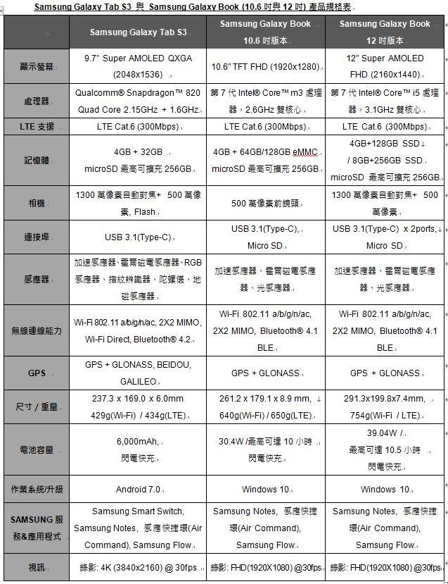 Samsung Galaxy Tab S3 黑色_02