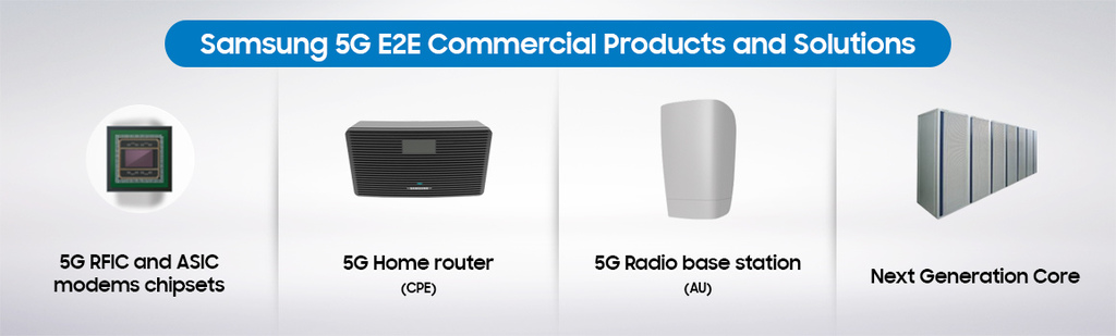 5G產品與解決方案