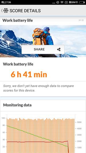 Screenshot_2016-03-31-19-36-16_com.futuremark.pcmark.android.benchmark