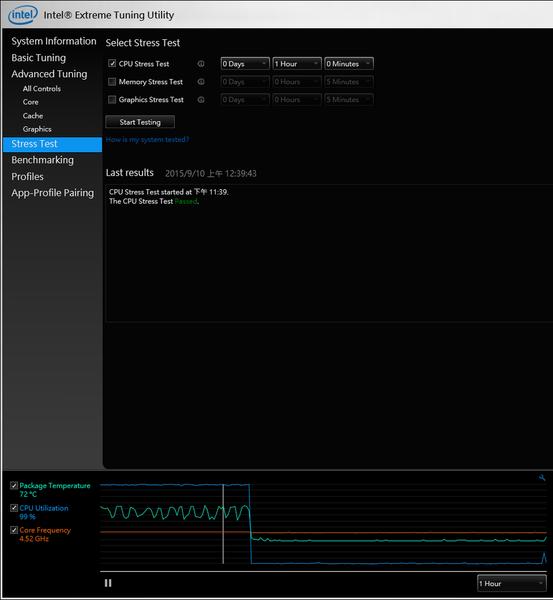 Intel(R) Extreme Tuning Utility 1hr
