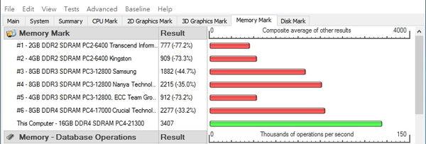 PerformanceTest MemoryMark 2666.jpg