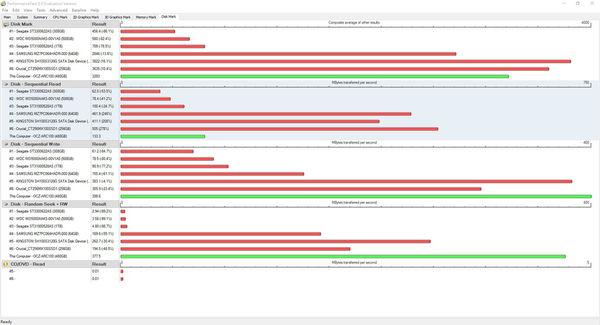 ARC PerformanceTest.jpg