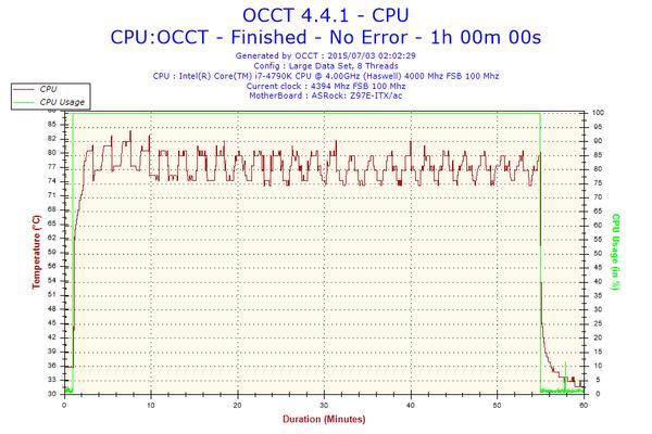 OCCT-07.png