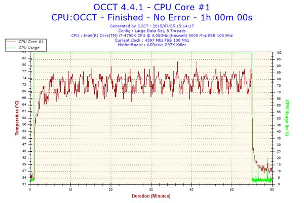 OCCT-4790K-02.png