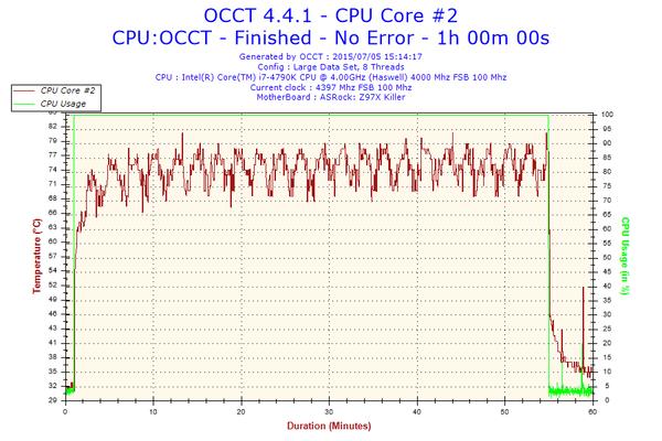 OCCT-4790K-03.png