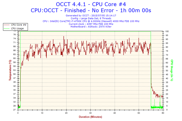 OCCT-4790K-05.png