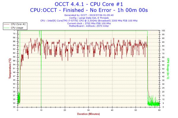 OCCT-5775C-02.png