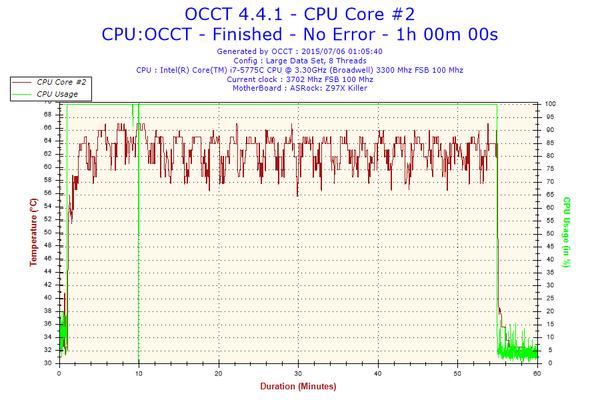 OCCT-5775C-03.png