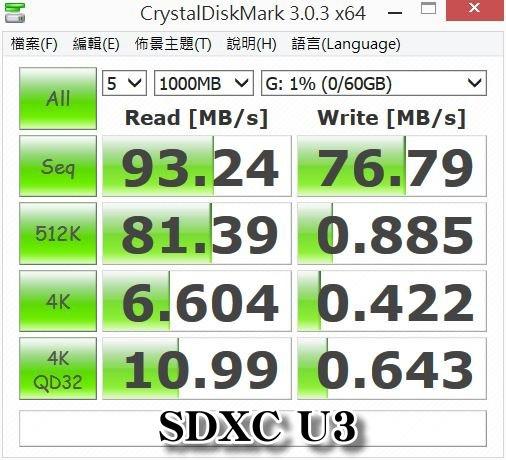 SPSD Pro