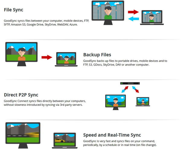 GoodSync SYNC-MODE.jpg