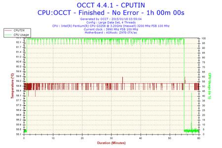 2015-01-18-03h59-Temperature-CPUTIN.png