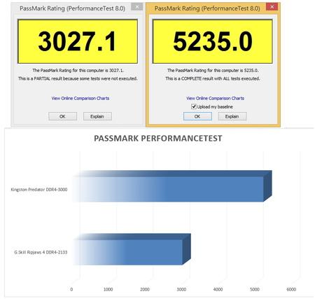 PassMark PerformanceTest Comparison.jpg