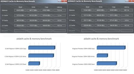 Aida64 cache & memory benchmark Comparison.jpg