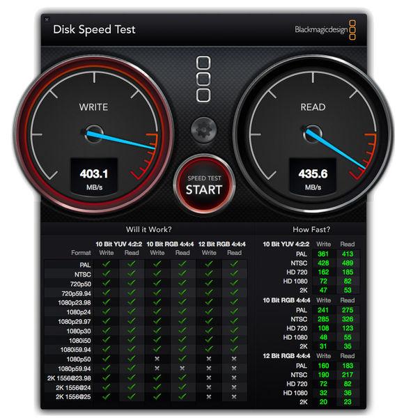 S80 Fusion drive
