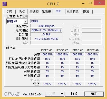 G.SKILL F4-2133C15RK.jpg