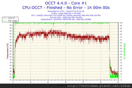 2014-07-19-02h41-Temperature-Core #1.png