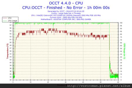 2014-07-19-02h41-Temperature-CPU.png